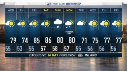 Evening Forecast on May 22, 2018