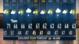 Evening forecast on April 22, 2019