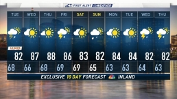 Evening forecast on August 13, 2018
