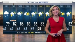 Evening Forecast For August 12