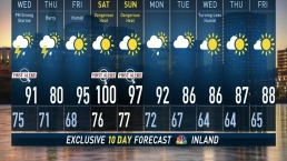 Evening forecast on July16th,2019