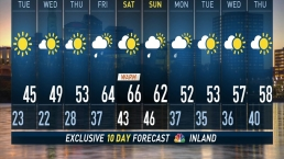 Evening Forecast on March 25th, 2019