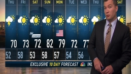 Evening forecast on May 22, 2019