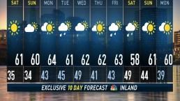 Nighttime Forecast For October 18