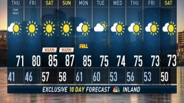 Nighttime Forecast For September 18
