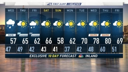 Evening weather forecast on April 24th,2018