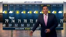 Forecast For September 15