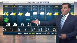 Forecast March 17, 2018