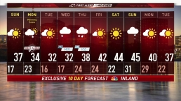 Forecast for February 17