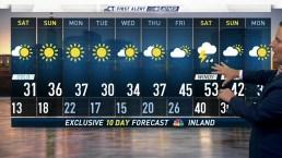 Forecast for Sat. Dec 8