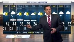 Forecast for Sat. Feb. 23