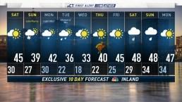 Forecast for Sat. Nov. 17