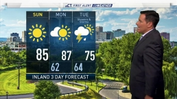 Forecast for Sunday June 23
