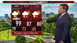 Midday Forecast July 21 2019