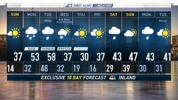 Midnight Forecast for December 8