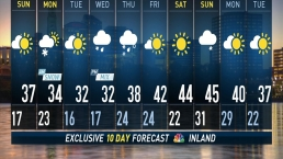 Early Morning Forecast For February 17