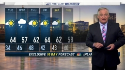 Morning Forecast for April 24
