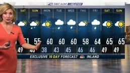 Morning Forecast for April 26