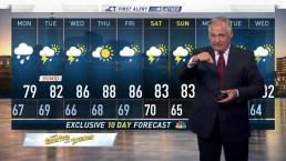 Morning Forecast for Aug. 13