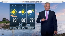 Morning Forecast for Aug. 16