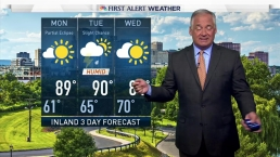 Morning Forecast for Aug. 21