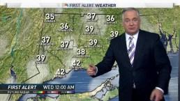 Morning Forecast for Dec. 18
