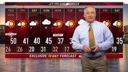 Morning Forecast for Feb. 21