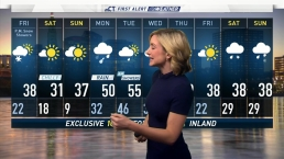 Morning Forecast for Friday December 6