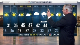 Morning Forecast for Jan. 18