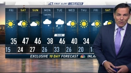 Morning Forecast for Jan. 19