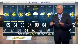 Morning Forecast for July 18