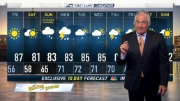 Morning Forecast for July 20