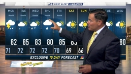 Morning Forecast for July 23