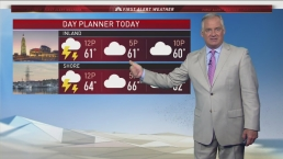Morning Forecast for July 24