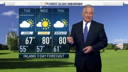 Morning Forecast for July 25