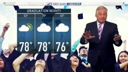 Morning Forecast for June 17