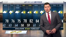 Morning Forecast for June 19