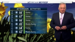 Morning Forecast for May 21