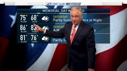 Morning Forecast for May 24
