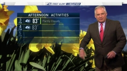 Morning Forecast for Mon. May 20