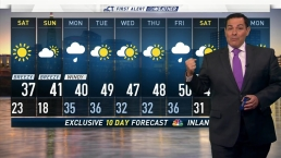 Morning Forecast for Nov. 16