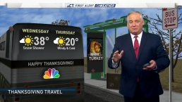 Morning Forecast for Nov. 20
