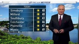 Morning Forecast for Oct. 18