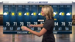 Morning Forecast for Sept. 16
