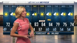 Morning Forecast for Sept. 17