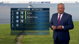 Morning Forecast for Sept. 20