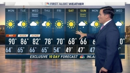 Morning Forecast for Sept. 25