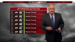 Morning Forecast Tuesday November 19