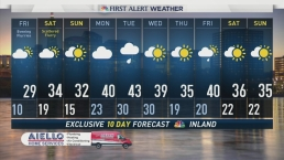 Nightly Weather Forecast for December 14