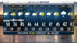 Nightly Weather Forecast for February 15